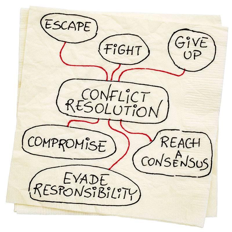 Conflict Resolution Oklahoma City NV